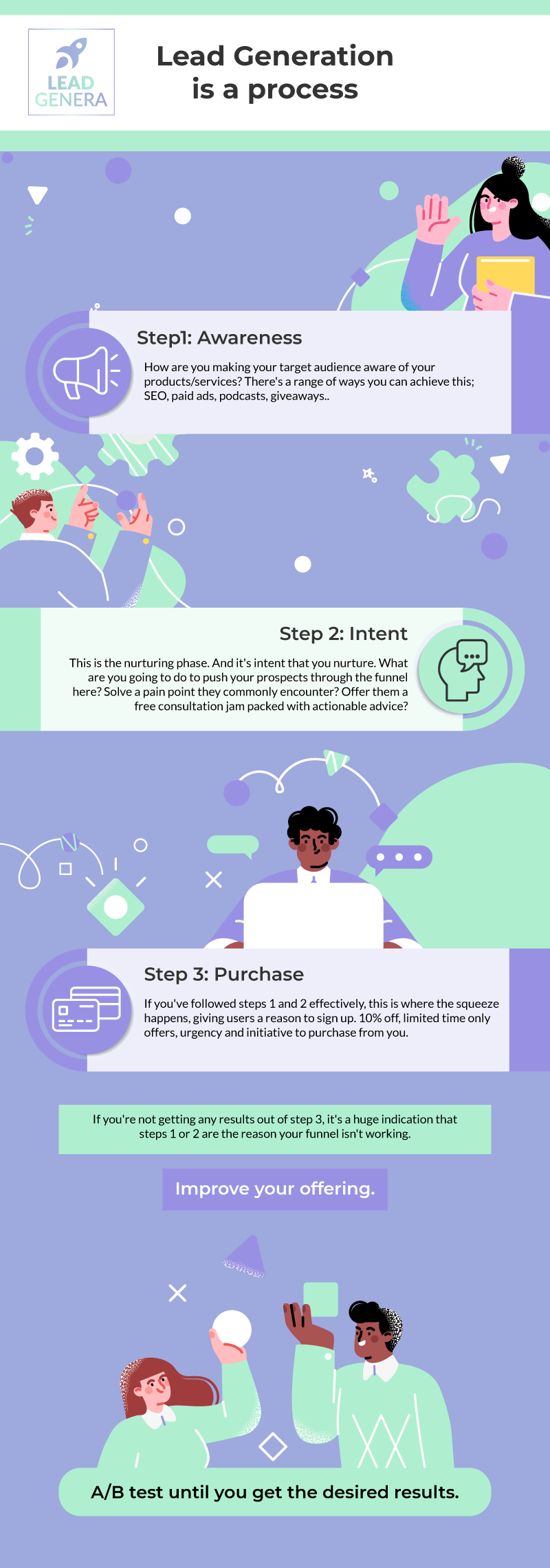 How To Create a Lead Generation Funnel with Infographic